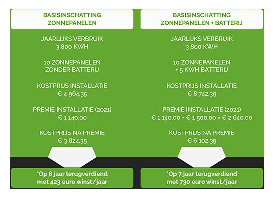 MrSolar_Visual_NL